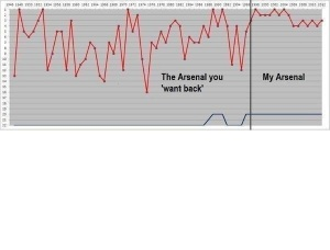 my-arsenal